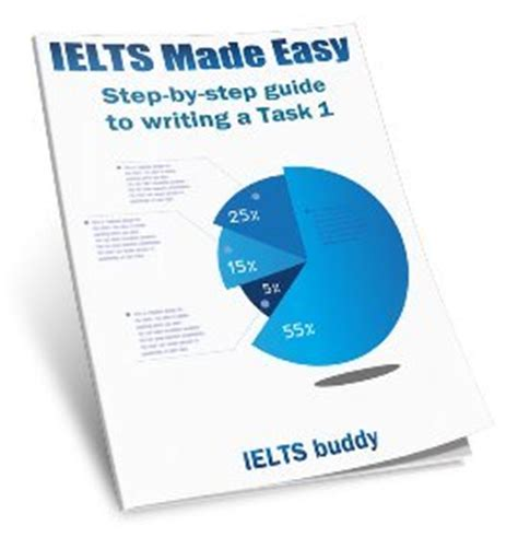 IELTS Essay Corrected Band 8 Sense of Competition