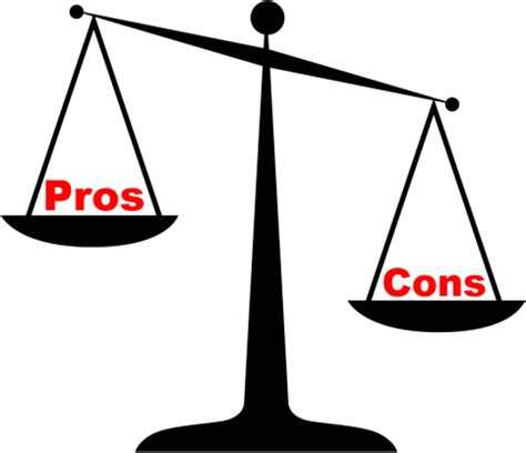 Internet pros and cons essay